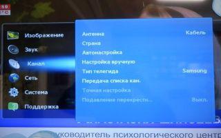Телевизор led телевизор supra — технические характеристики