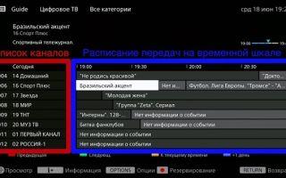 Пульт для телевизора sony bravia — настройка кодов