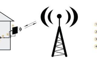 Уличная антенна для цифрового ТВ — как выбрать нужную