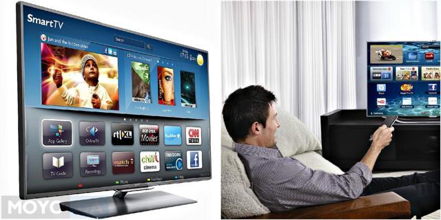 Камеры для Смарт ТВ телевизоров - особенности и преимущества