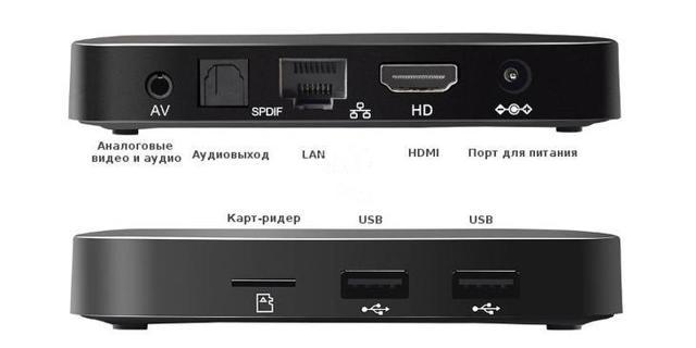 Смарт ТВ приставки на Андроиде: какую выбрать для телевизора