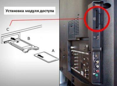 Как правильно вставить смарт карту Триколор ТВ
