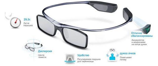 Как выбрать очки 3d и какие лучше: активные или пассивные