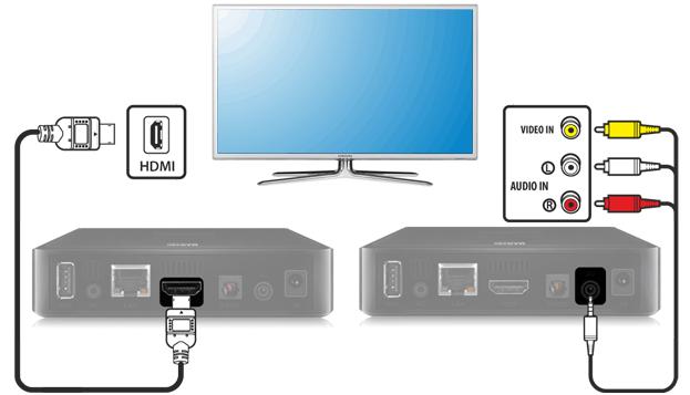 Как правильно настроить приставку для цифрового телевидения