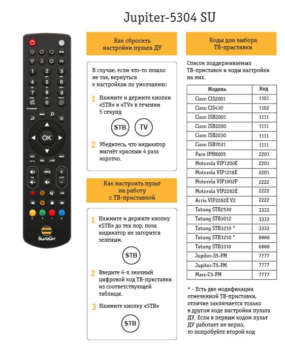 Как настроить пульт Билайн на телевизор самому