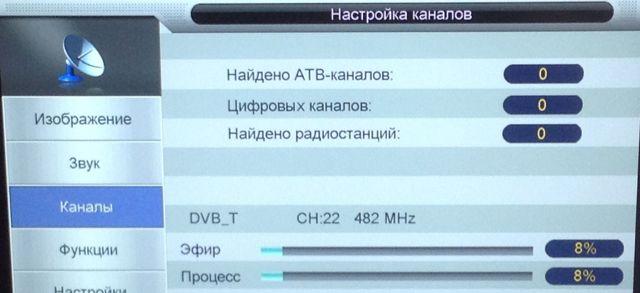 ТВ антенна dexp 210j - описание и характеристики