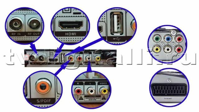 ТВ тюнер для монитора - подключение и настройка Выбор ТВ-тюнера для монитора