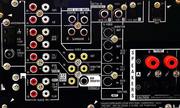 Ресивер Пионер - описание и технические характеристики