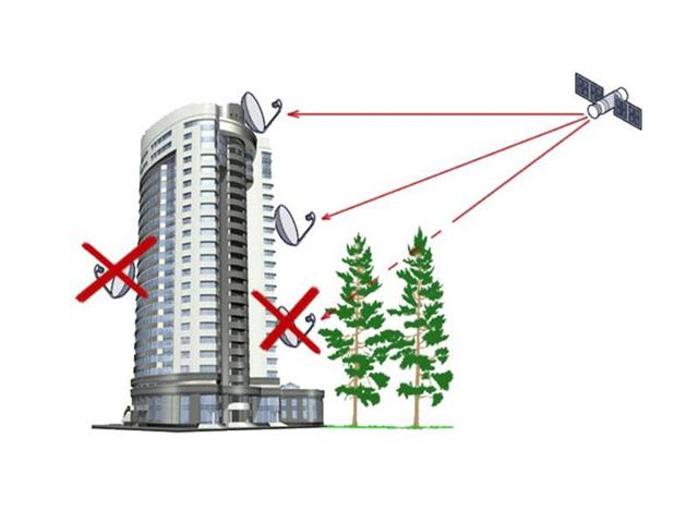 Установка спутникового ТВ МТС - установка и подключение