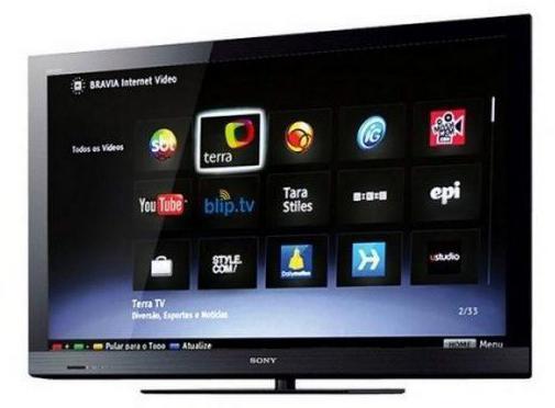 Телевизор sony bravia re30 - описание и характеристики
