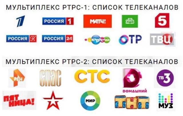Переход на цифровое телевидение в России - что нужно