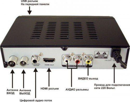 Ресивер для телевизора на дачу - как выбрать и подключить