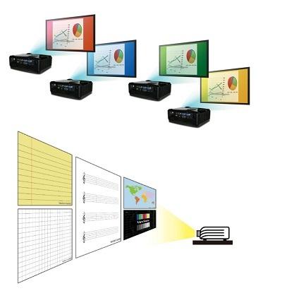 Проектор viewsonic - характеристики модельного ряда