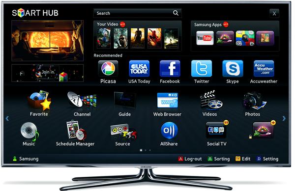ТВ Самсунг - характеристики и функциональные возможности