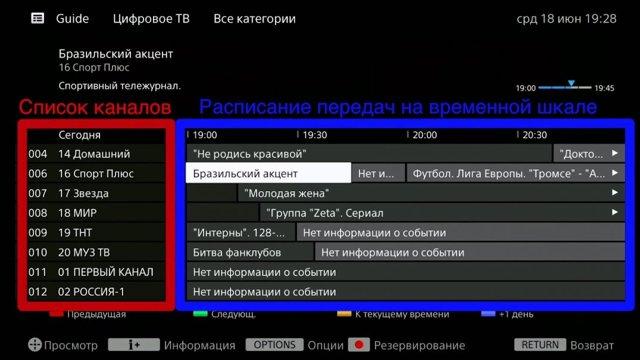 Как настроить телевизор Сони - звук, изображение, каналы